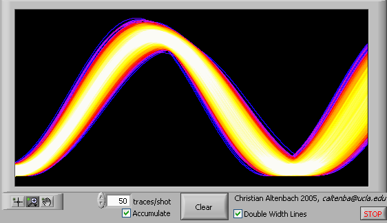 Eye diagram discussion forums national instruments note i just noticed that something is messed up with the z colors when opened in labview 80 all traces remain white if you use labview 80 ccuart Image collections
