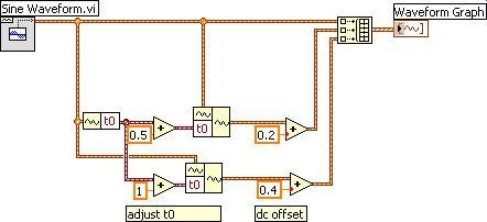 waveform time shift - NI Community - National Instruments
