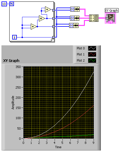 XY graph combined with intensity graph - comp lang labview