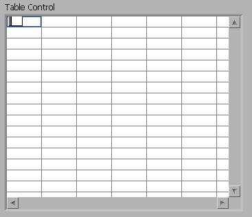 Select table cell like Excel - comp lang labview