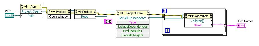 timeout for visa read - comp lang labview