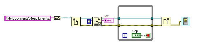 Read in Binary form in VISA read function - comp lang labview
