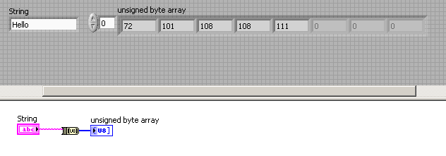 convert a binary number to ascii - comp lang labview