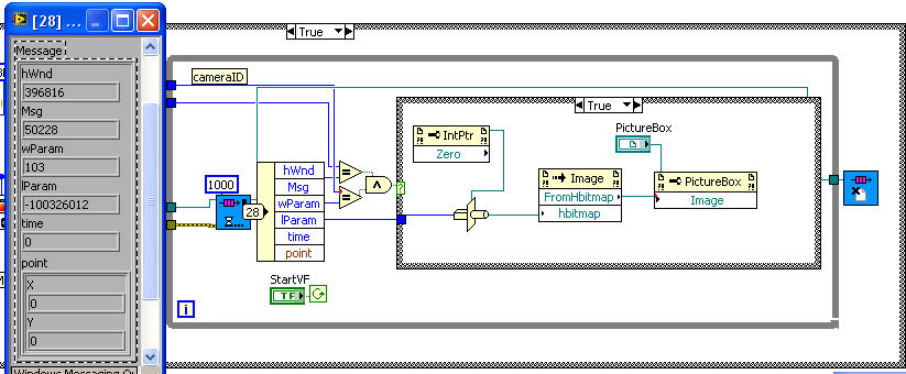 What Labview 8 5 function is equivalent to WNDPROC