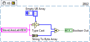 Type Cast & String To Byte Array - NI Community - National Instruments