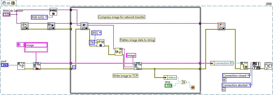 Code 24 at my TCP / IP protocol driver. - Microsoft Community