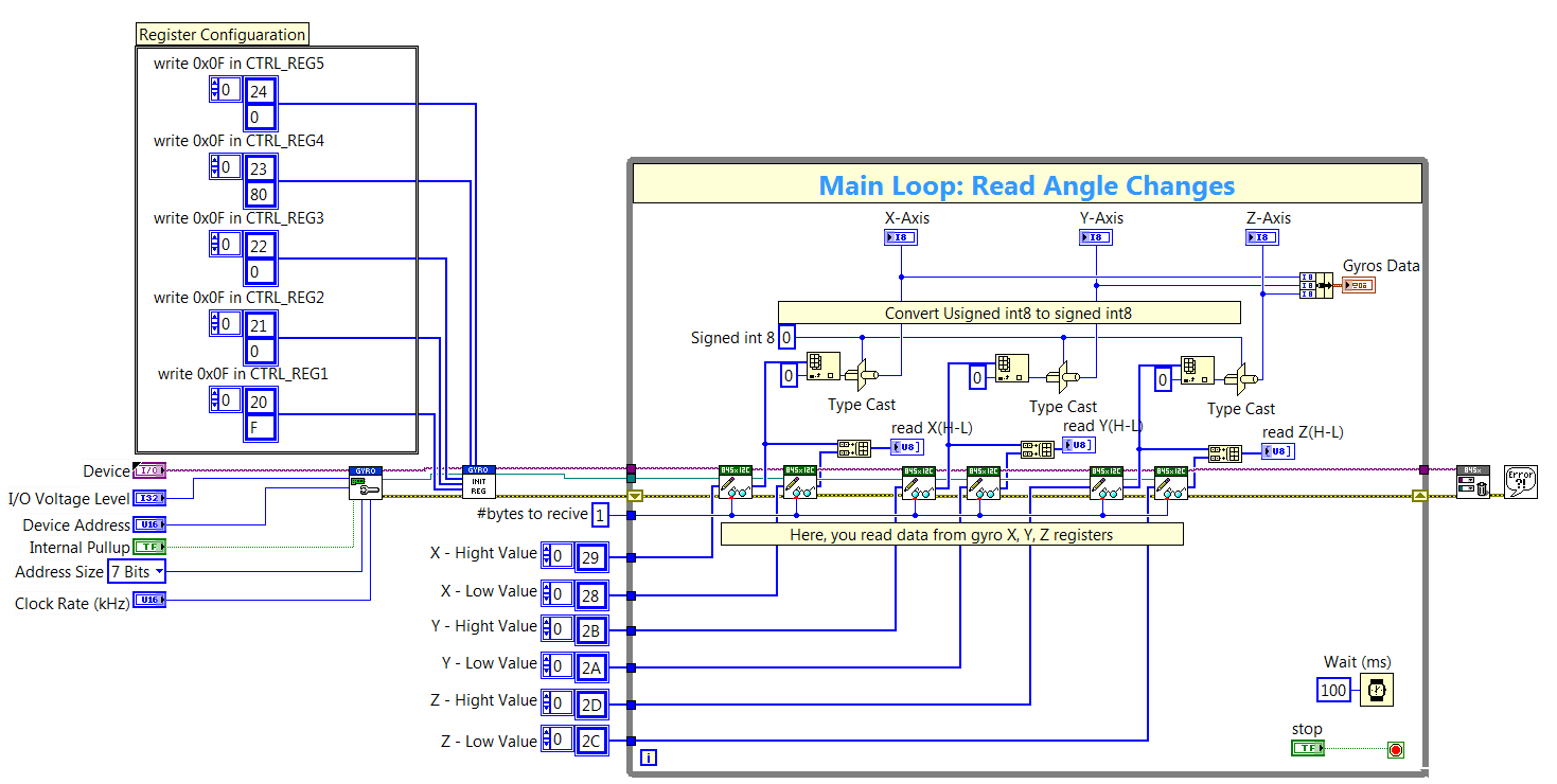 115200_Diag gyro 2015 frc wiring diagram gyro wiring diagrams first robotics wiring diagram 2014 at couponss.co