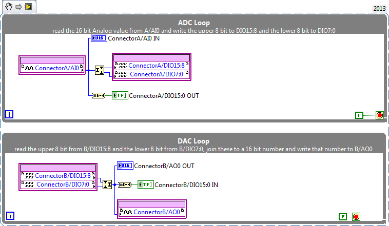 dacadcFPGA.png