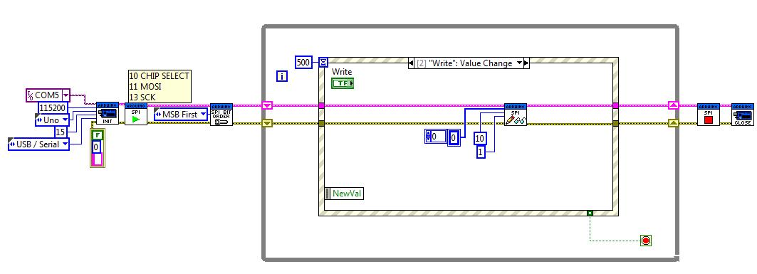 8x8 matrix with a MAX7219 with arduino Mega - NI Community