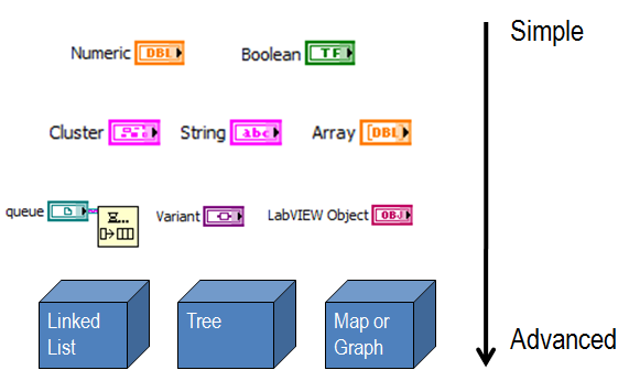 StructInLabVIEW.png