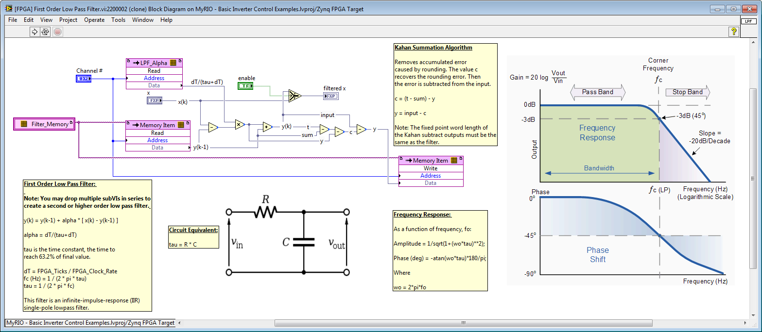 Single Phase Pll Discussion Forums National Instruments Low Pass Filter Diagram Fpga First Order Lowpass