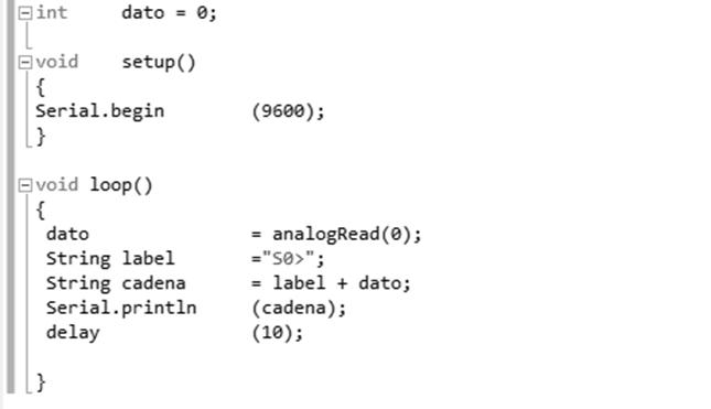 Example Arduino: analog input + serial interface to LabVIEW
