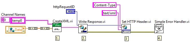web_service1.jpg