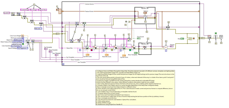 face rec block diagram png