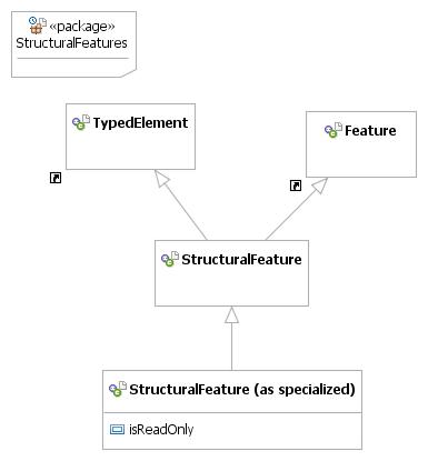 StructuralFeatures.png