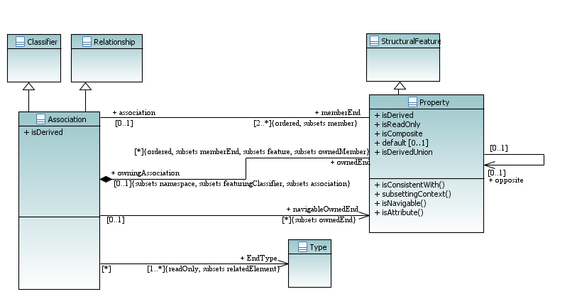 Class diagram i association discussion forums national instruments the class diagram is a really important concept so i devided it into several posts at first i go for the association ccuart Gallery