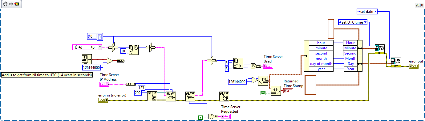 Set TimeStamp for LabVIEW RT Device using NTP - NI Community