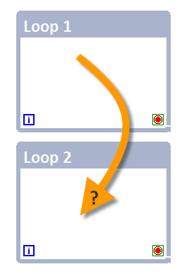 using events for communication between asynchronous labview loops rh forums ni com labview user manual 2016 LabVIEW Student