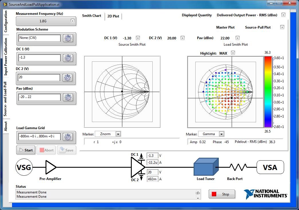 NitronexLoadPullMax_22dBm.png