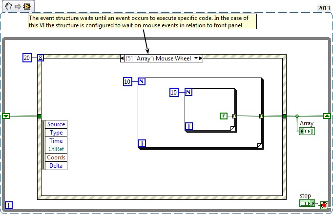 event structure snippet ni community national instruments