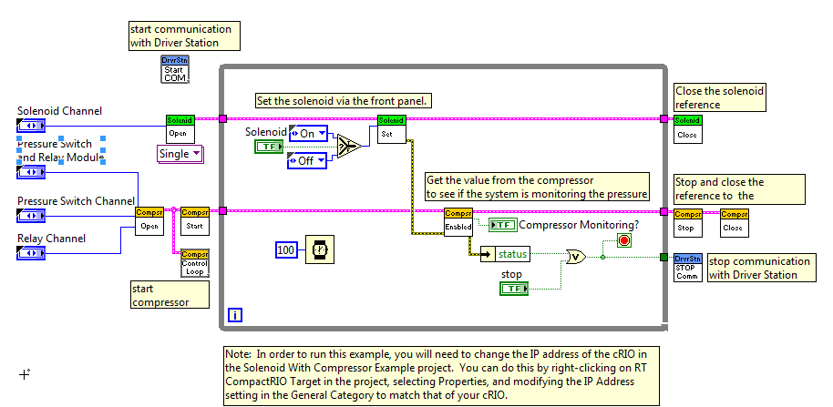 Solved: Pneumatic Compressor LabVIEW programming - NI