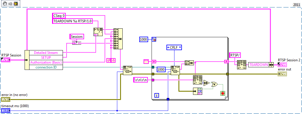 RTSP over TCP with LabVIEW - NI Community - National Instruments
