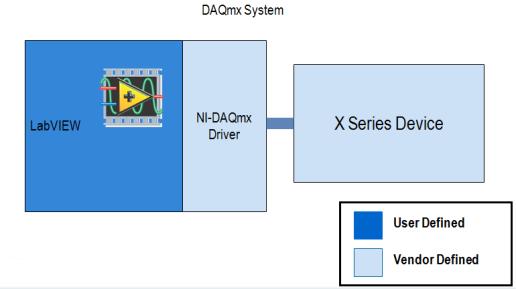 DAQmx+System.png
