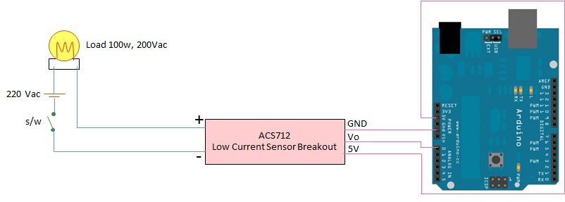 How to read the sensor value from ACS712 Low Current