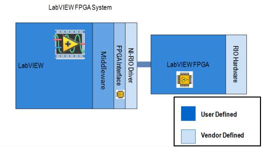 LVFPGA+System4.png