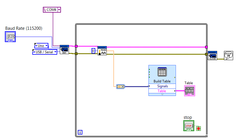 no signal read in labview from arduino connected to a current sensor rh forums ni com Functional Block Diagram OFDM Block Diagram