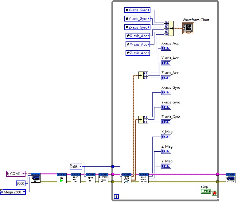 hardware in the loop quadrotor - discussion forums - national instruments loop hardware diagram