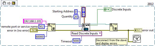 ModBus TCP exemple Mesulog Luc Desruelle.png