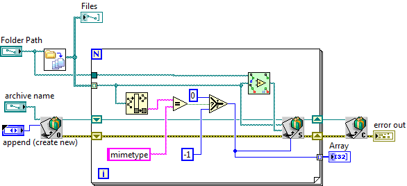 CompressDiagram.png