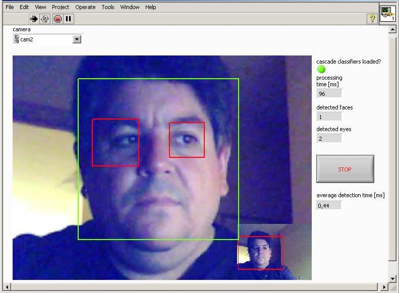 Real-time face and eye detection in LabView using OpenCV