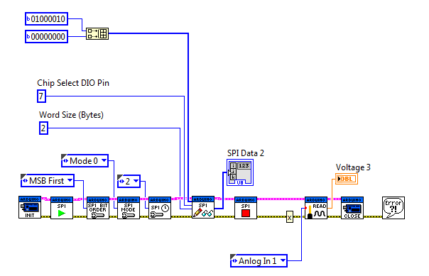 Communication between arduino uno and spi device