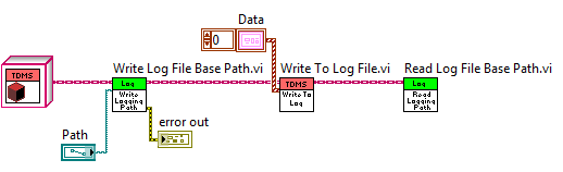An Objectoriented Representation The Class Diagram Is Shown Below