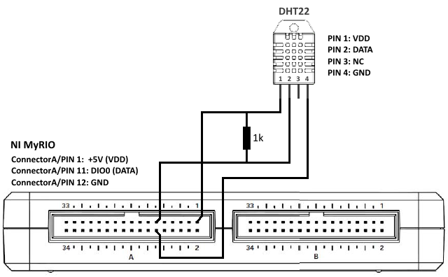178310_DHT22 Digital Temperature and Humidity Sensor_Wiring Diagram dht22, rht22 temperature & humidity sensor discussion forums dht22 wiring diagram at soozxer.org