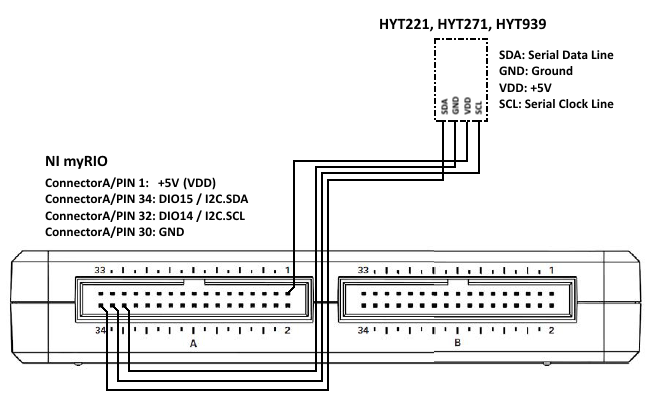 Hyt221  Hyt271  Hyt939 - Digital Temperature And Humidity Sensor - Ni Community