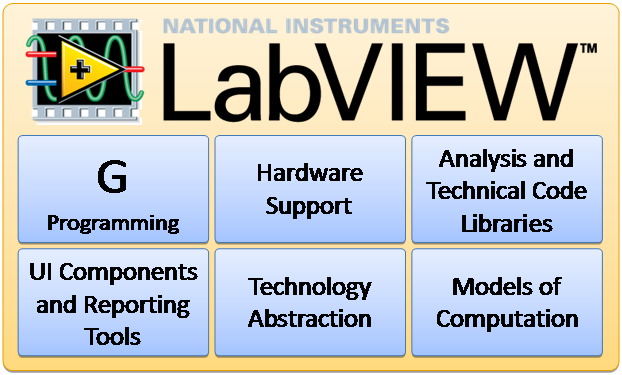 whats labview.png