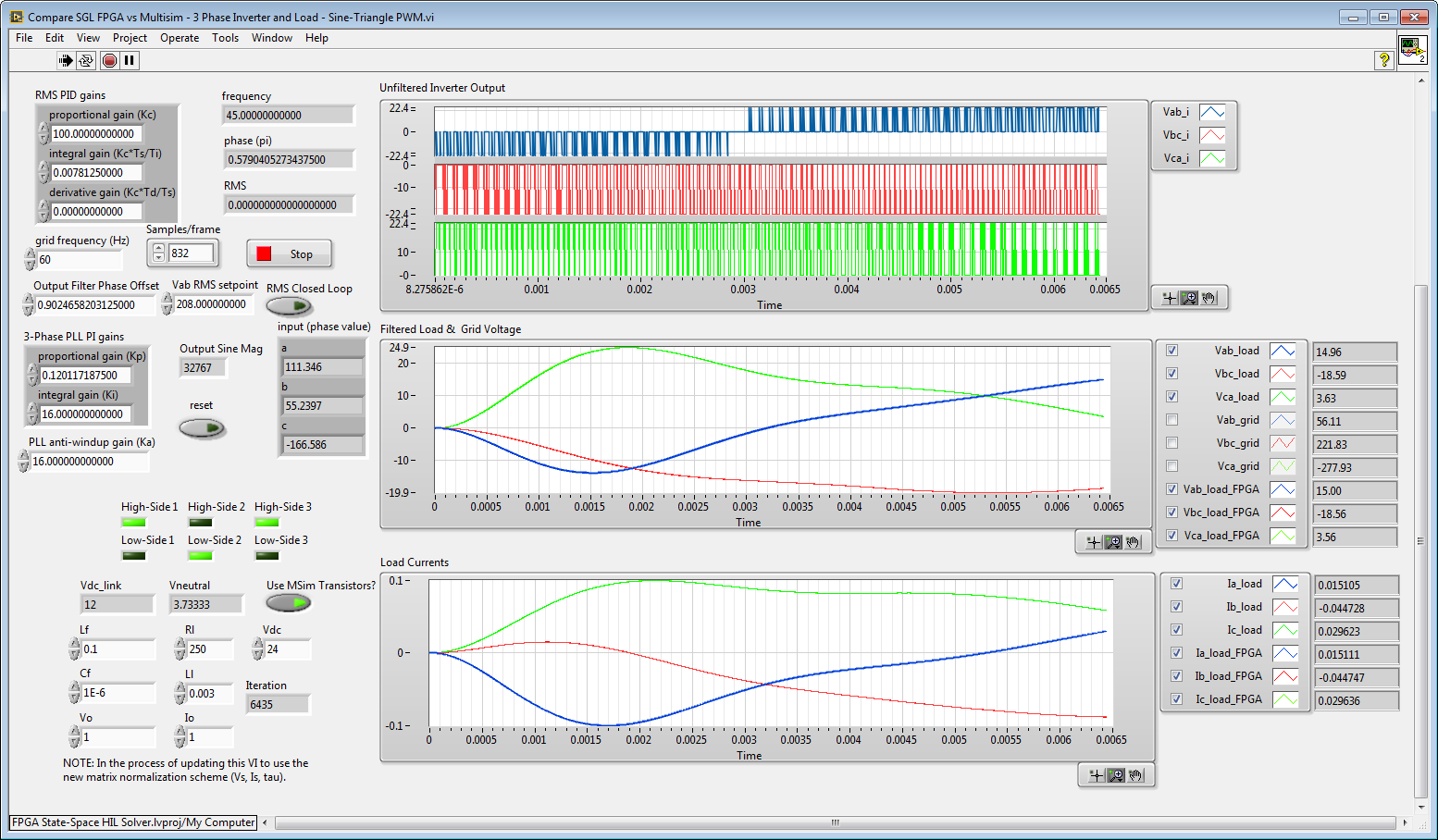 Move Any Control Algorithm Or Simulation Model To Embedded