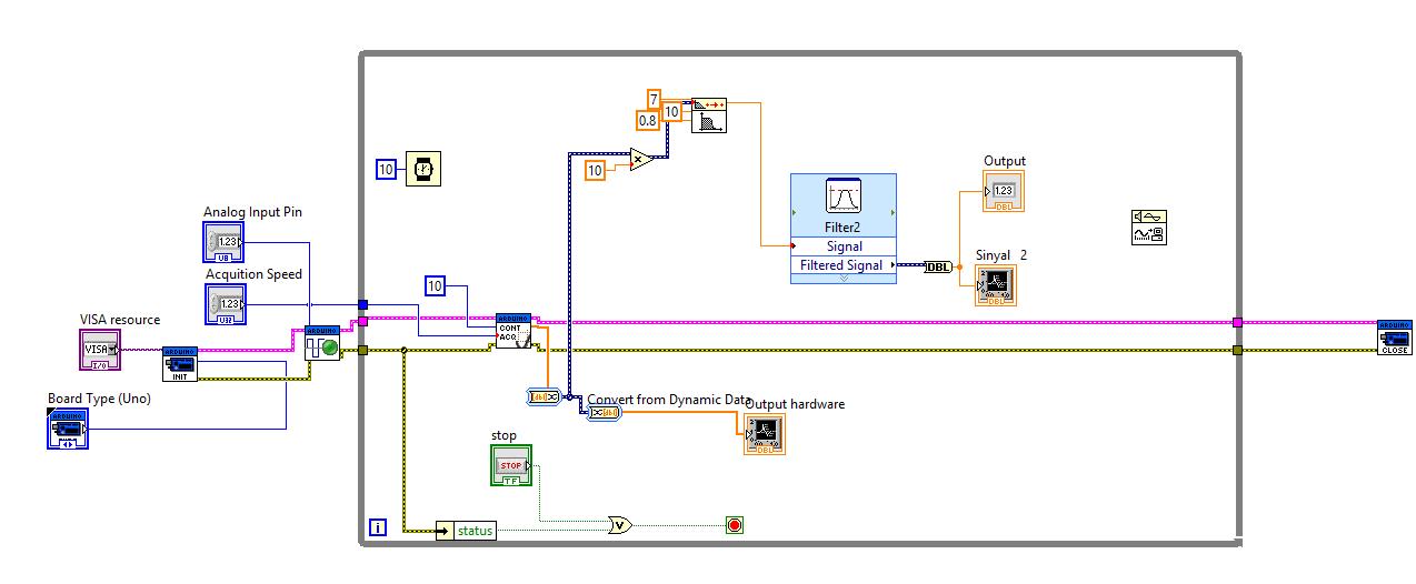 design pulse oximetry using sensor nellcor with labview