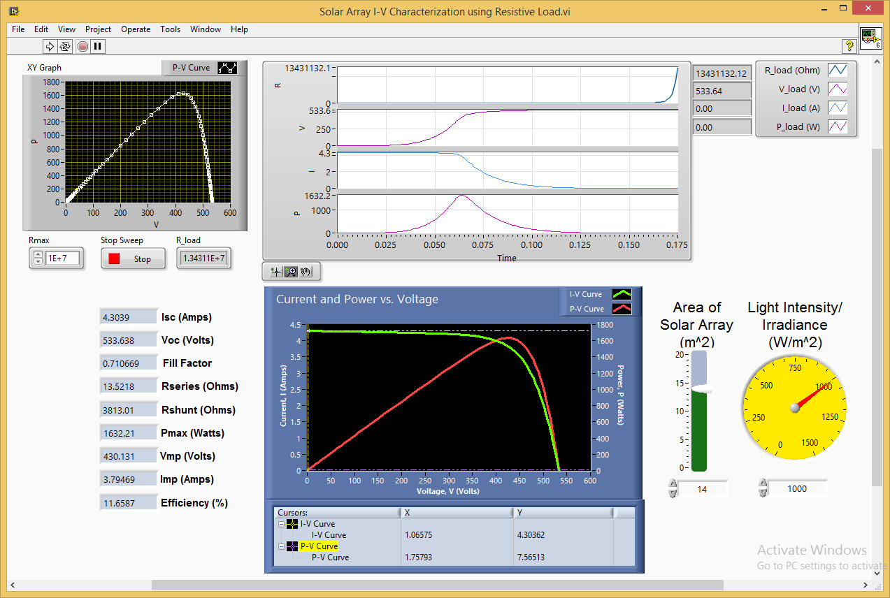 Solar Pv Power Converter And I V Characterization Examples Of A Cell Currentvoltage Curve Shortcircuit Current Array