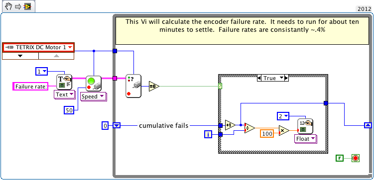 Encoder Failure rate demo.png