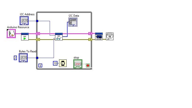 Problems with Arduino reading HMC6352 Compass on I2C - NI Community