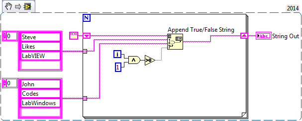 Append True False String 10_12_2014.png