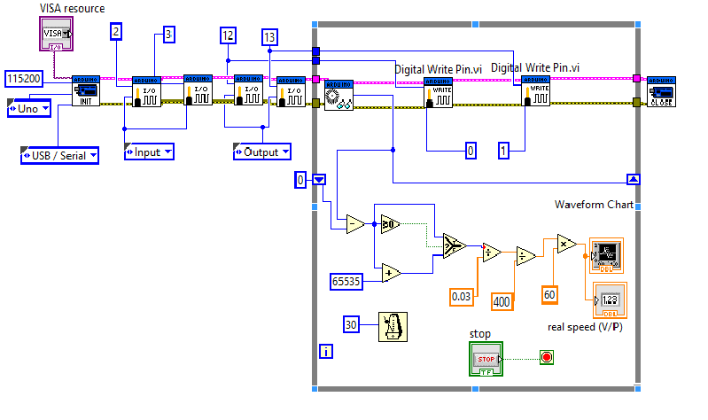 Lifa Quadrature Encoder - Ni Community