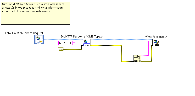 WebServiceVI1.PNG