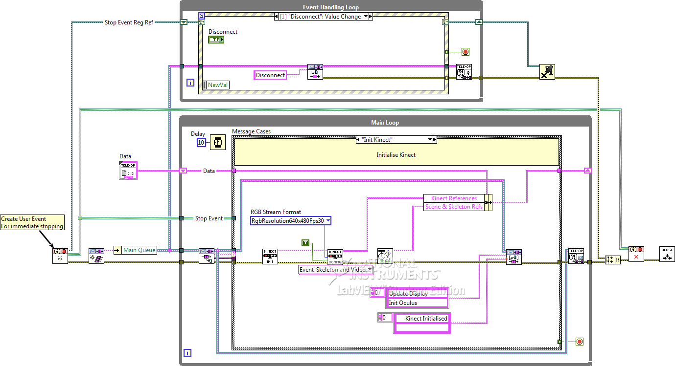 Labatar Humanoid Robot Teleoperation System Discussion Forums Ni Myrio1900 Hardware Block Diagram Myrio Toolkit Labview 2014 Figure 3 Of The Main Vi