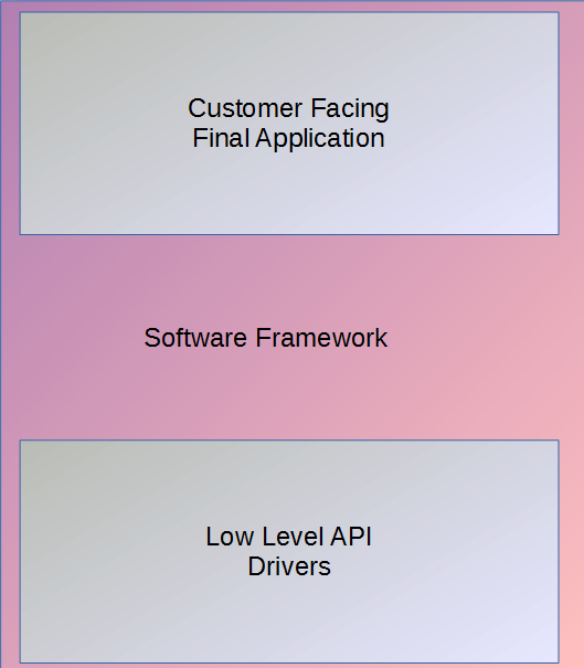 AppLayers.png