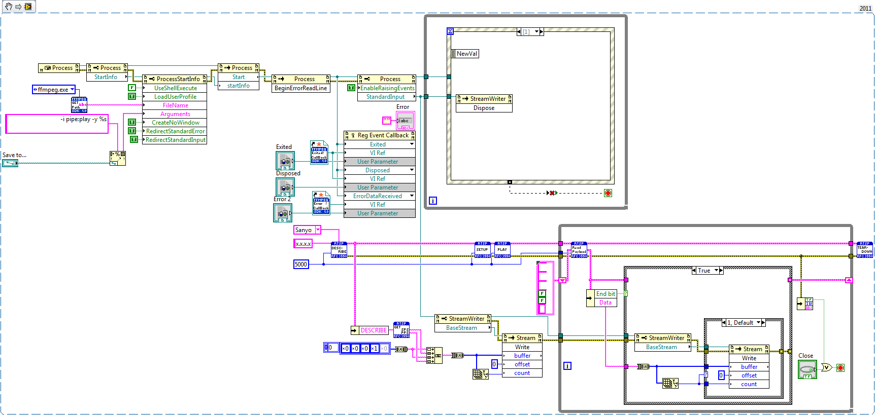 FFMPEG scripting in LabVIEW ( NET) - NI Community - National